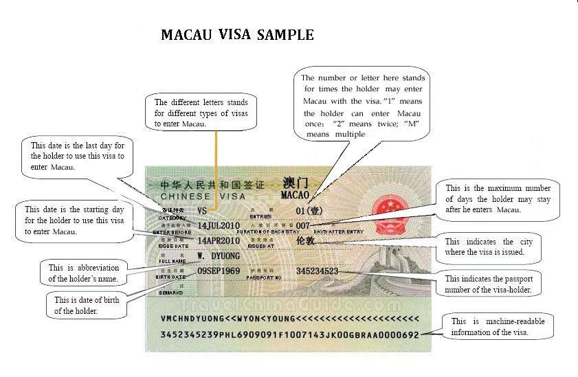 huong-dan-lam-dich-vu-xin-visa-macau-nhanh-chong-visabaongoc.com-001